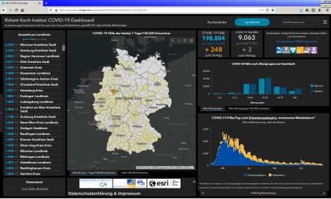 12.07.2020, Heinsberg: jetzt ein Infizierter mehr, als am 04.05.2020